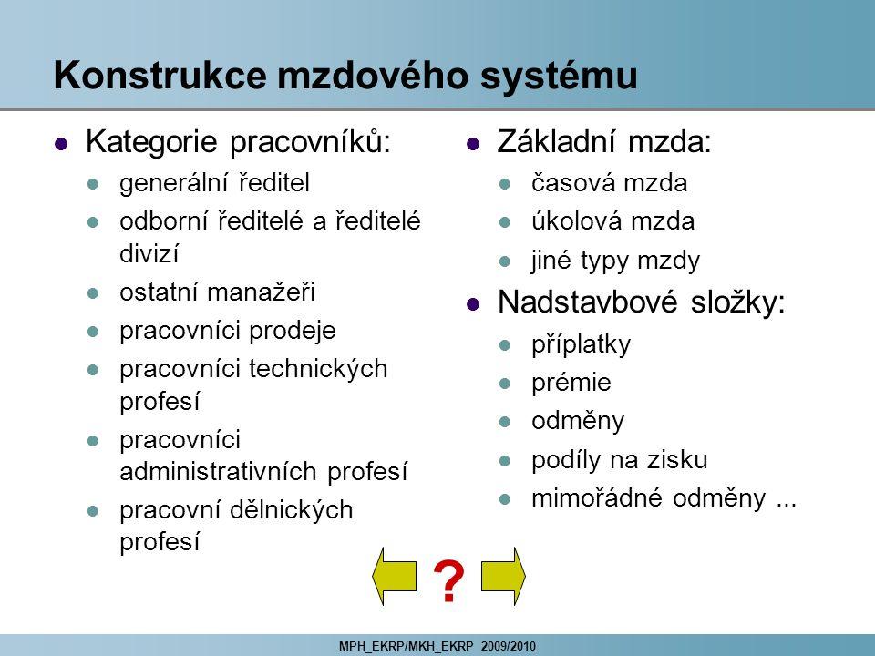 Konstrukce mzdového systému