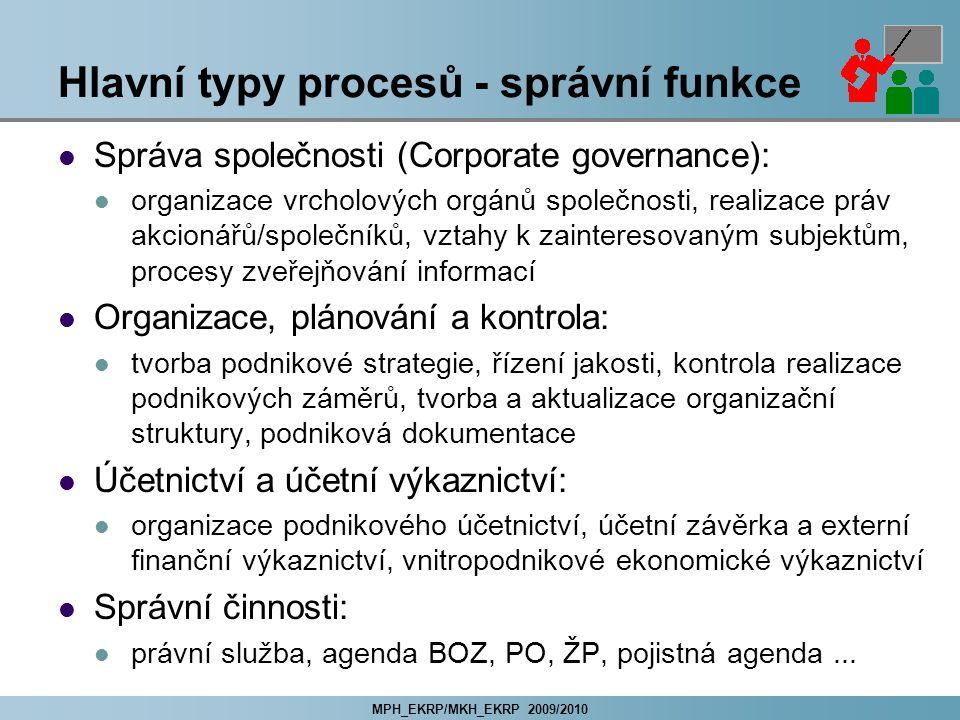 Hlavní typy procesů - správní funkce