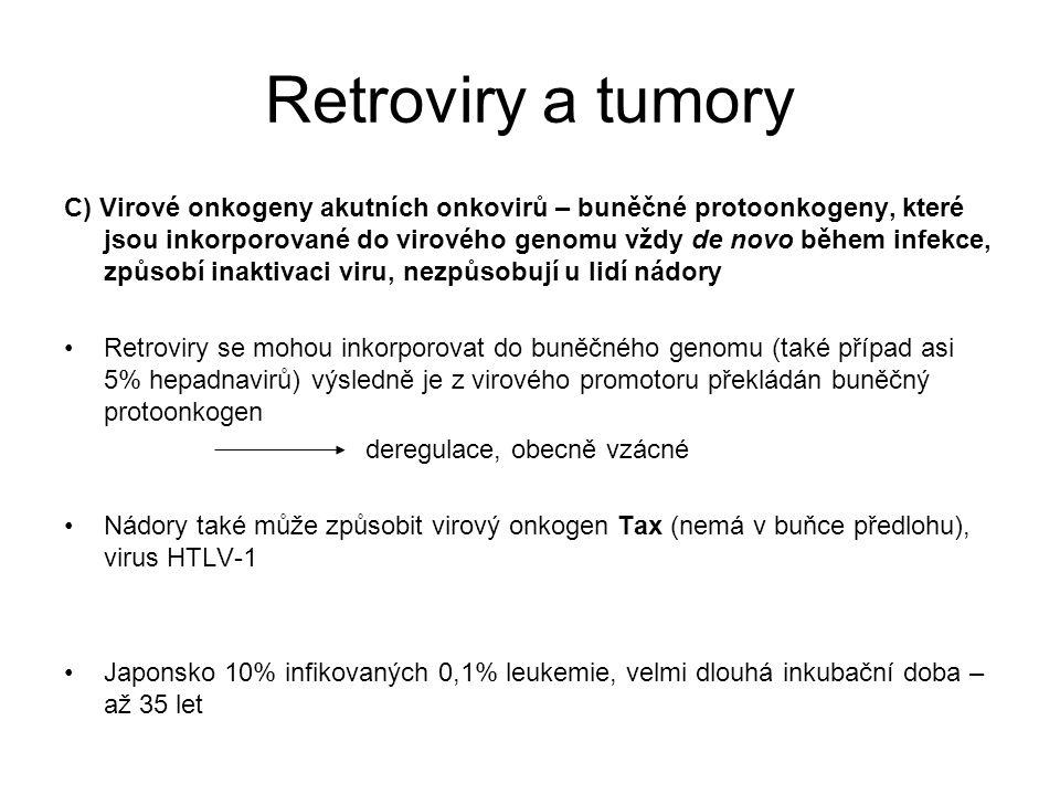 Retroviry a tumory