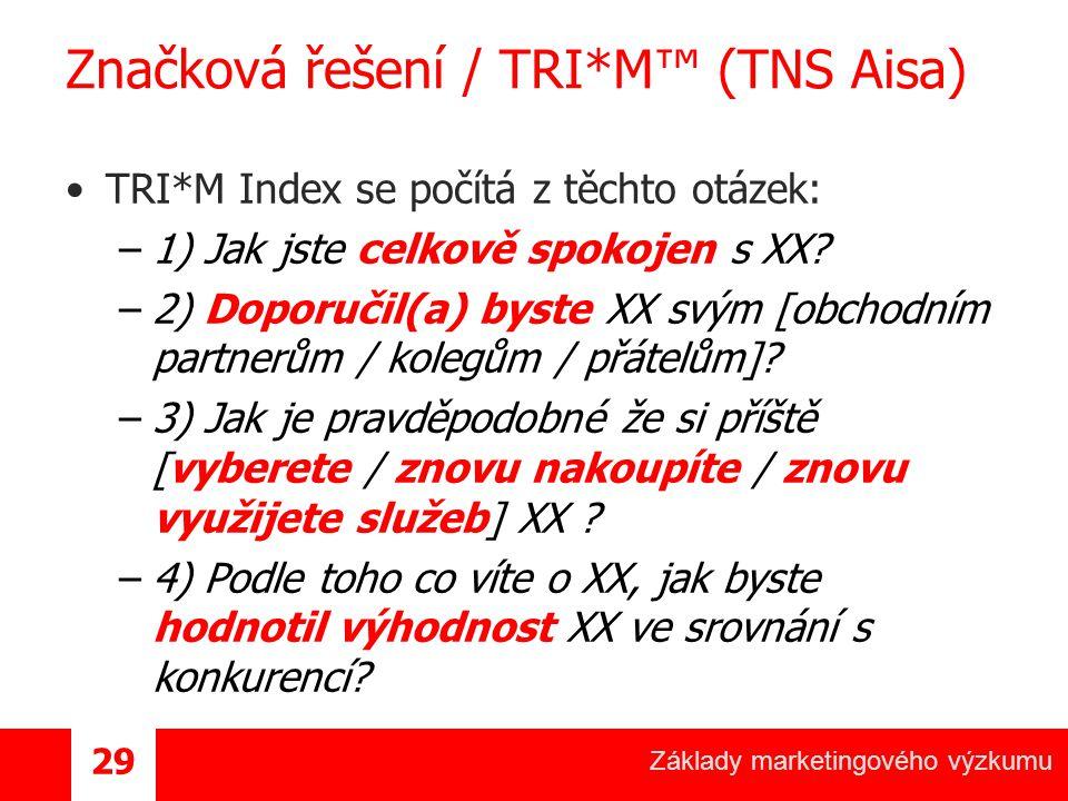 Značková řešení / TRI*M™ (TNS Aisa)