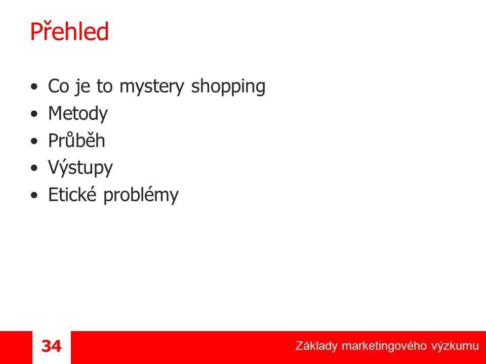 Přehled Co je to mystery shopping Metody Průběh Výstupy