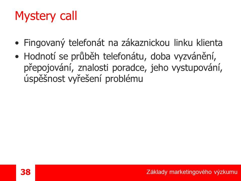 Mystery call Fingovaný telefonát na zákaznickou linku klienta