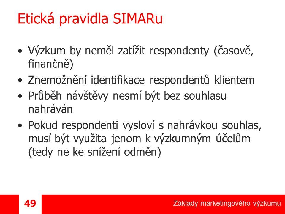 Etická pravidla SIMARu