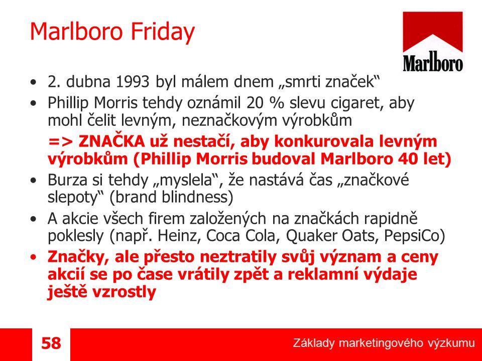 """Marlboro Friday 2. dubna 1993 byl málem dnem """"smrti značek"""