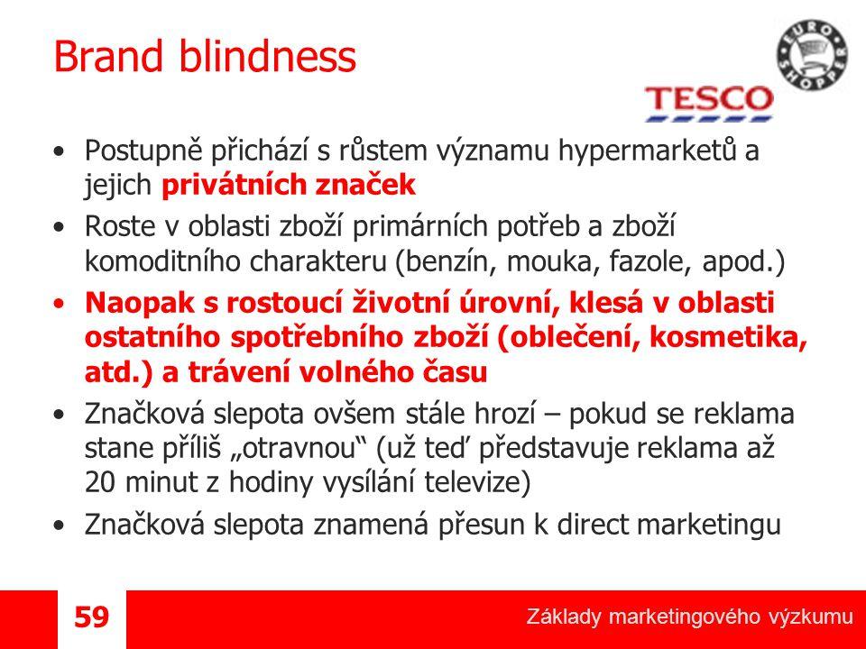 Brand blindness Postupně přichází s růstem významu hypermarketů a jejich privátních značek.