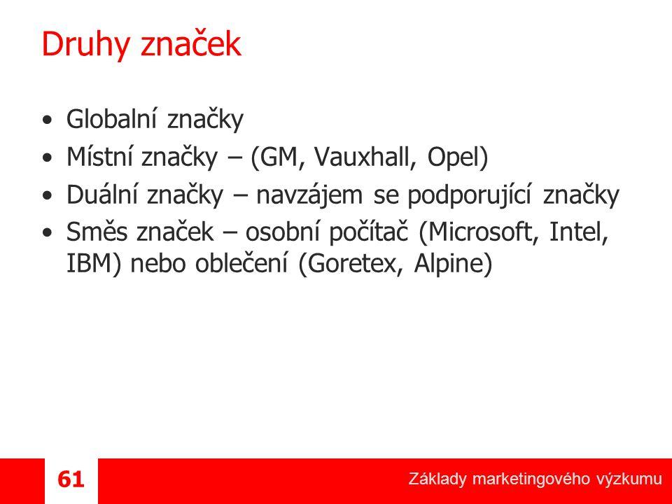 Druhy značek Globalní značky Místní značky – (GM, Vauxhall, Opel)