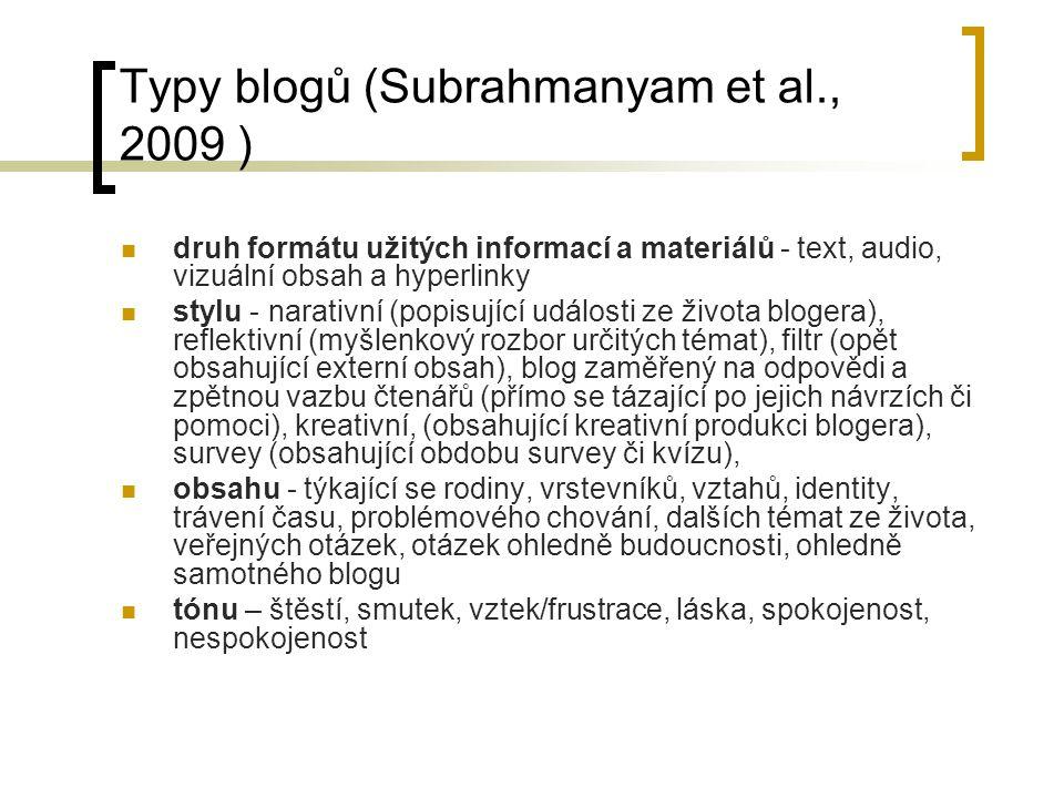 Typy blogů (Subrahmanyam et al., 2009 )