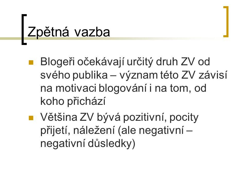 Zpětná vazba Blogeři očekávají určitý druh ZV od svého publika – význam této ZV závisí na motivaci blogování i na tom, od koho přichází.
