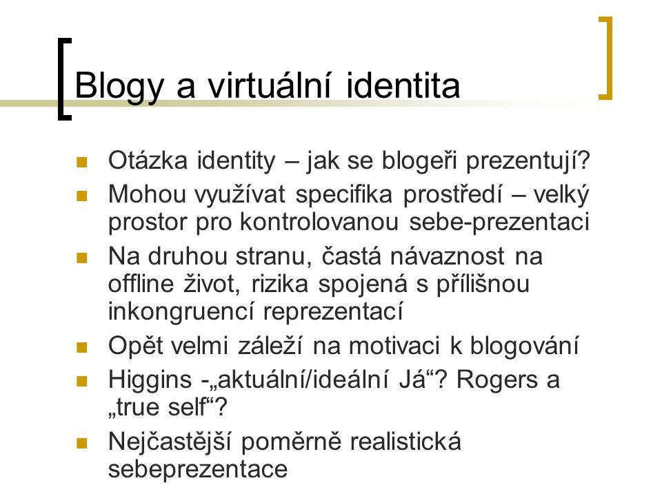 Blogy a virtuální identita
