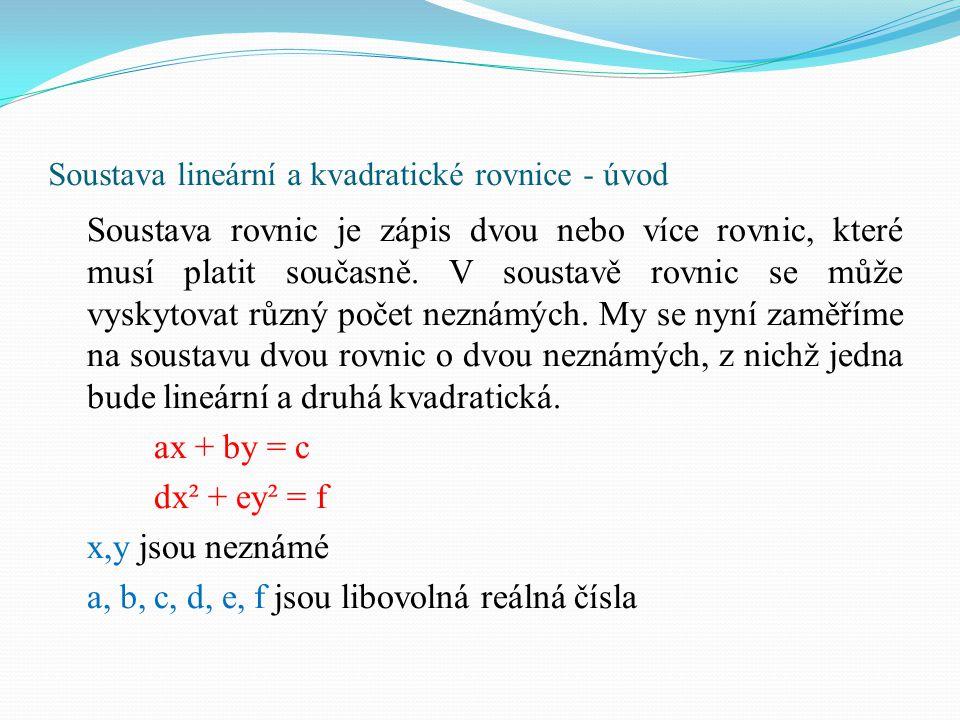 Soustava lineární a kvadratické rovnice - úvod
