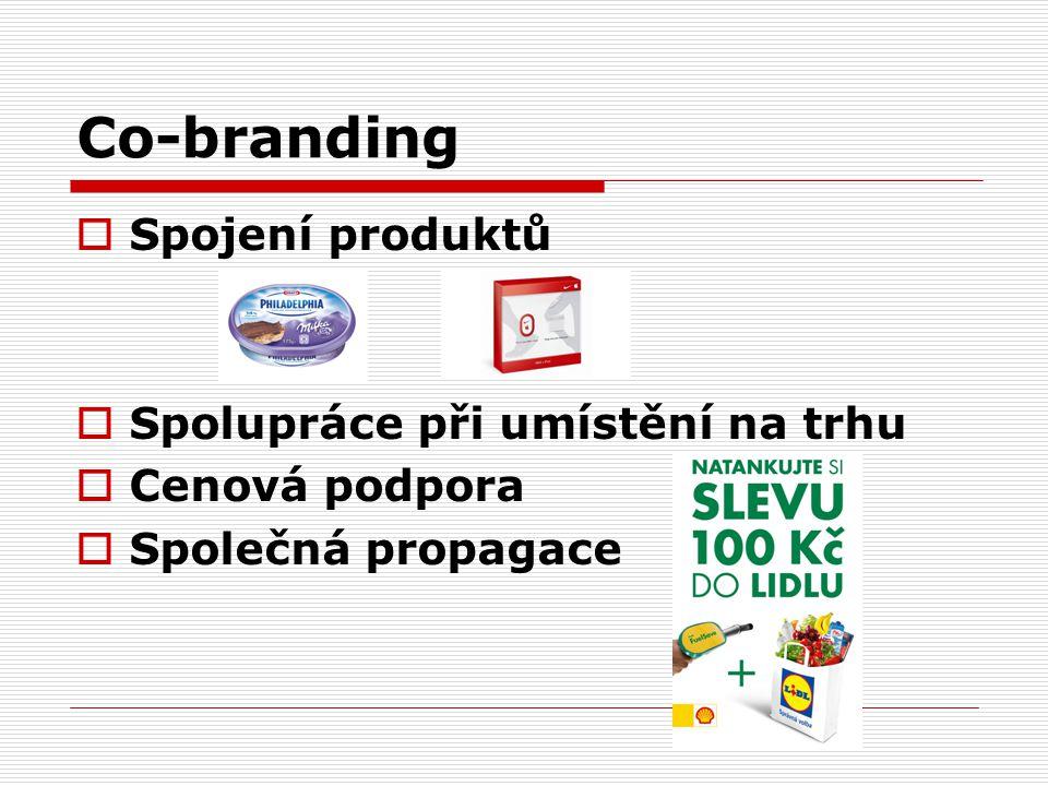 Co-branding Spojení produktů Spolupráce při umístění na trhu