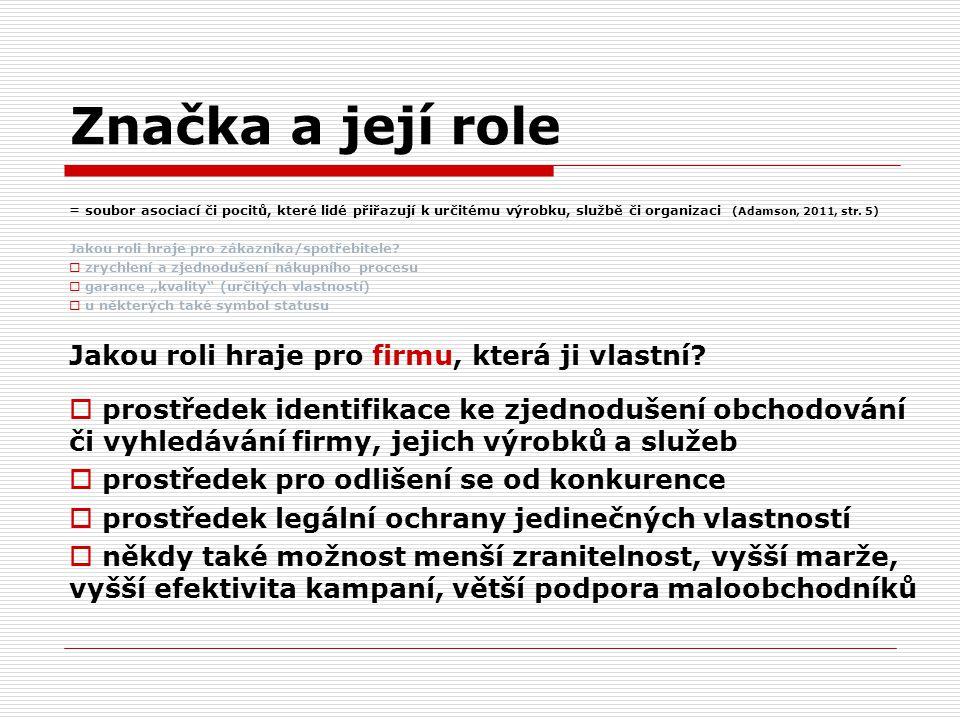 Značka a její role Jakou roli hraje pro firmu, která ji vlastní