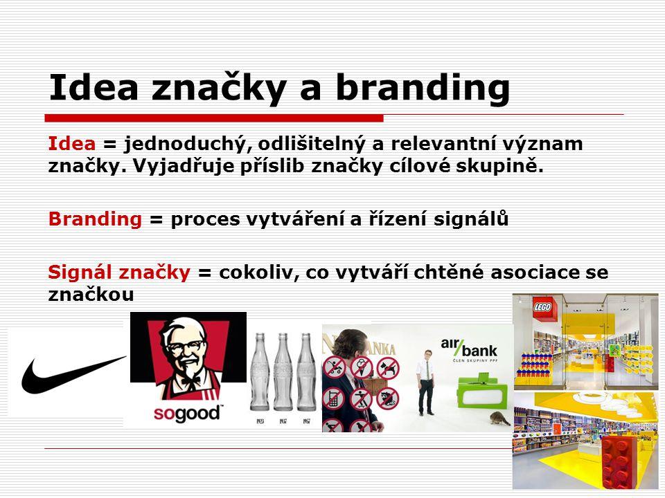 Idea značky a branding Idea = jednoduchý, odlišitelný a relevantní význam značky. Vyjadřuje příslib značky cílové skupině.