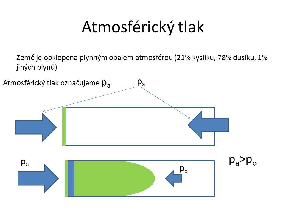 Atmosférický tlak pa>po pa pa po
