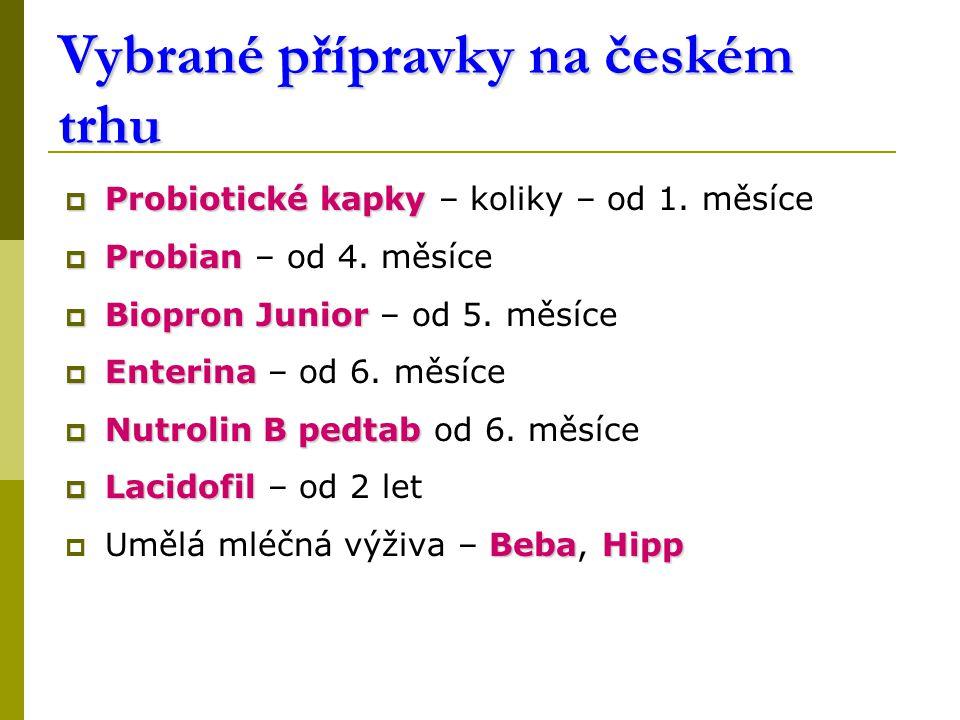 Vybrané přípravky na českém trhu