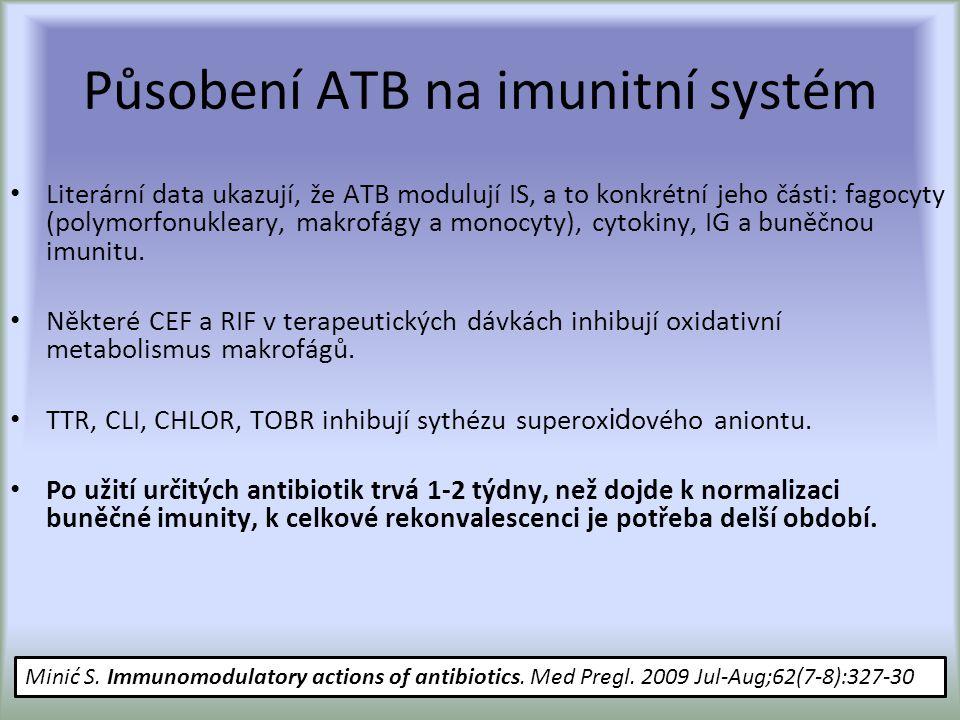 Působení ATB na imunitní systém