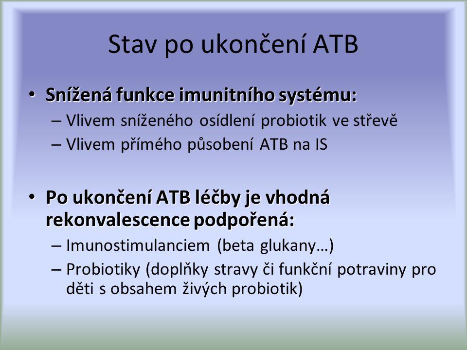 Stav po ukončení ATB Snížená funkce imunitního systému: