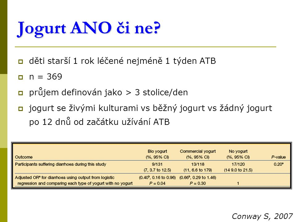 Jogurt ANO či ne děti starší 1 rok léčené nejméně 1 týden ATB n = 369