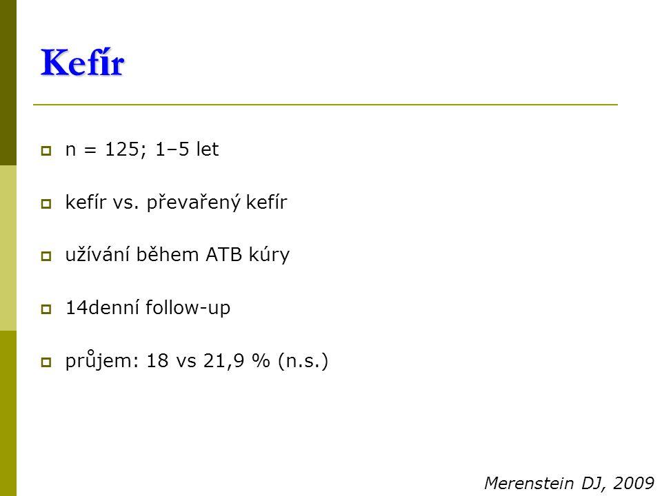 Kefír n = 125; 1–5 let kefír vs. převařený kefír