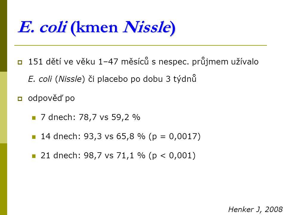 E. coli (kmen Nissle) 151 dětí ve věku 1–47 měsíců s nespec. průjmem užívalo E. coli (Nissle) či placebo po dobu 3 týdnů.