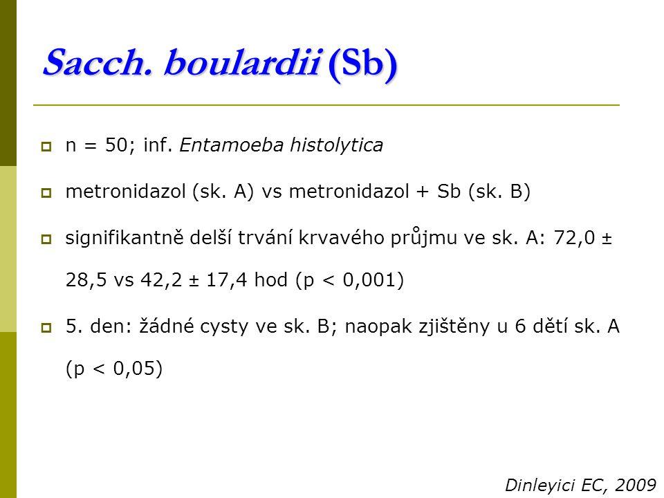 Sacch. boulardii (Sb) n = 50; inf. Entamoeba histolytica