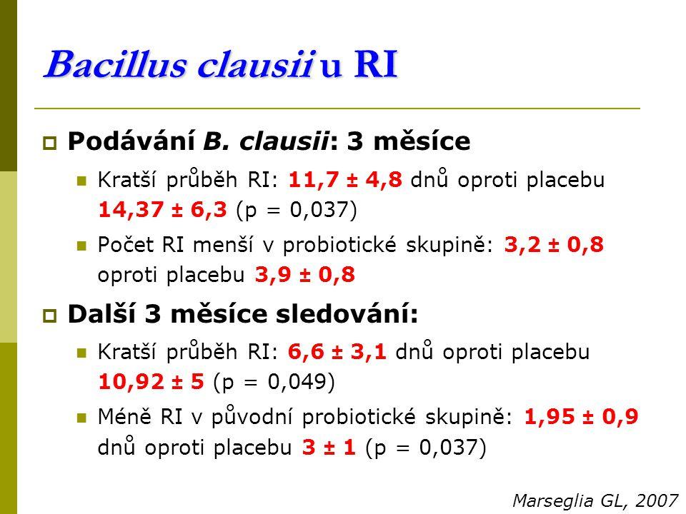 Bacillus clausii u RI Podávání B. clausii: 3 měsíce
