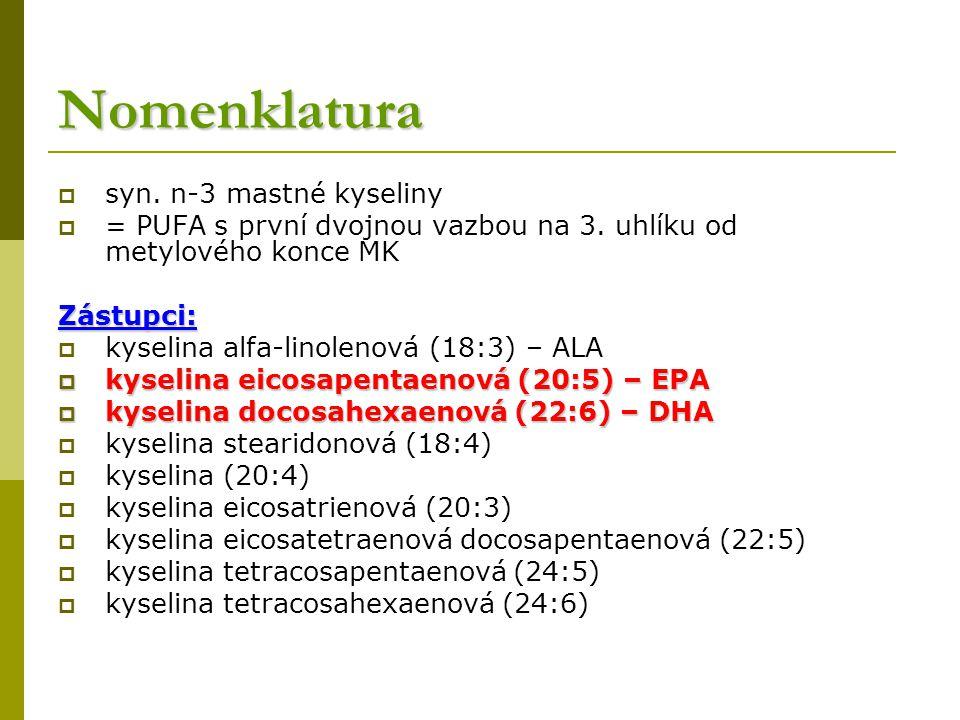 Nomenklatura syn. n-3 mastné kyseliny