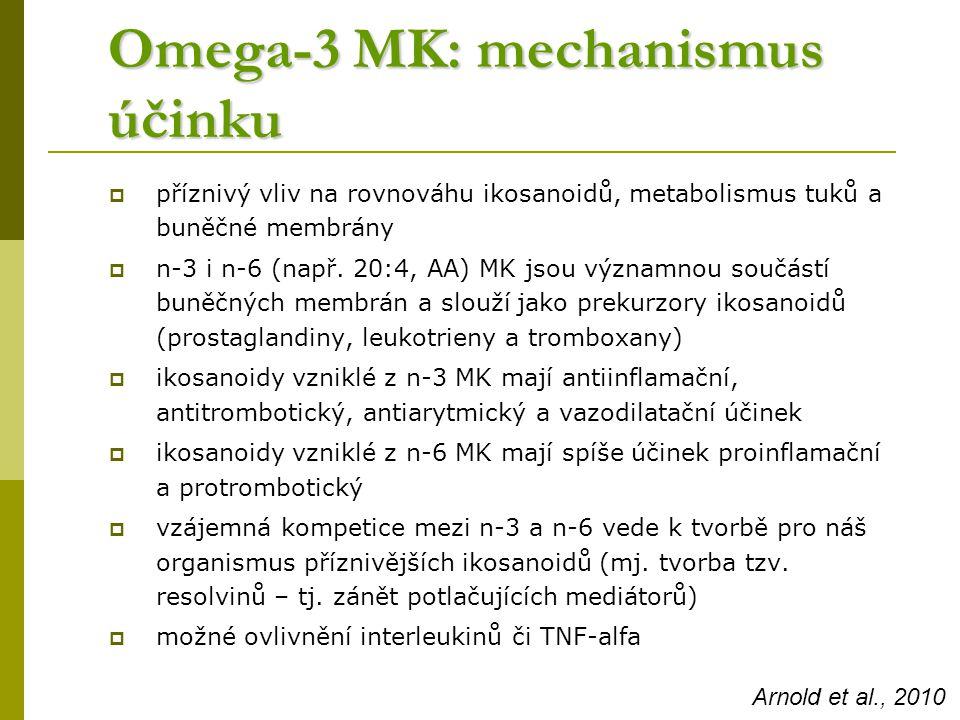 Omega-3 MK: mechanismus účinku