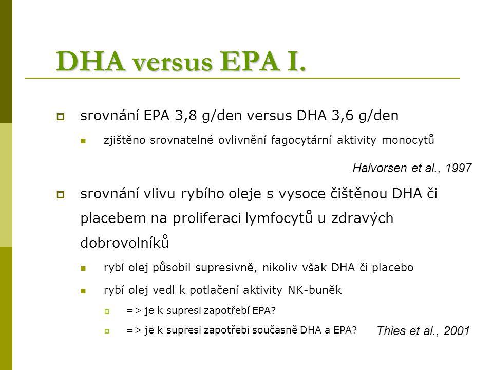 DHA versus EPA I. srovnání EPA 3,8 g/den versus DHA 3,6 g/den