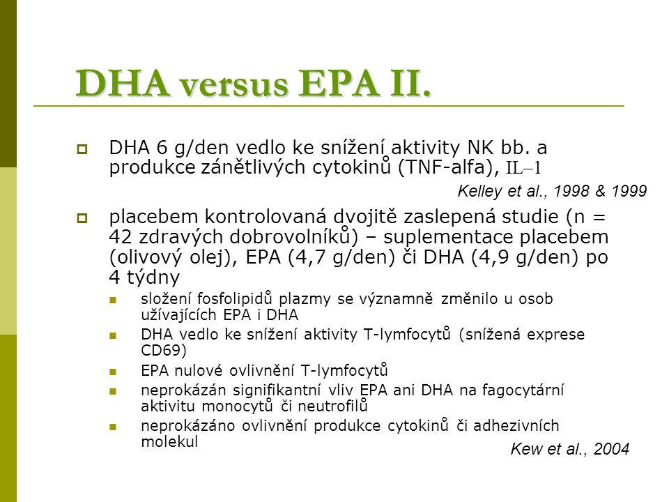 DHA versus EPA II. DHA 6 g/den vedlo ke snížení aktivity NK bb. a produkce zánětlivých cytokinů (TNF-alfa), IL–1.