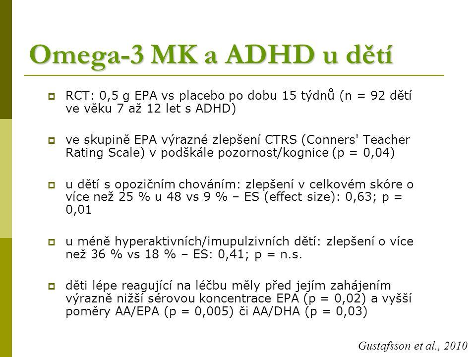 Omega-3 MK a ADHD u dětí RCT: 0,5 g EPA vs placebo po dobu 15 týdnů (n = 92 dětí ve věku 7 až 12 let s ADHD)