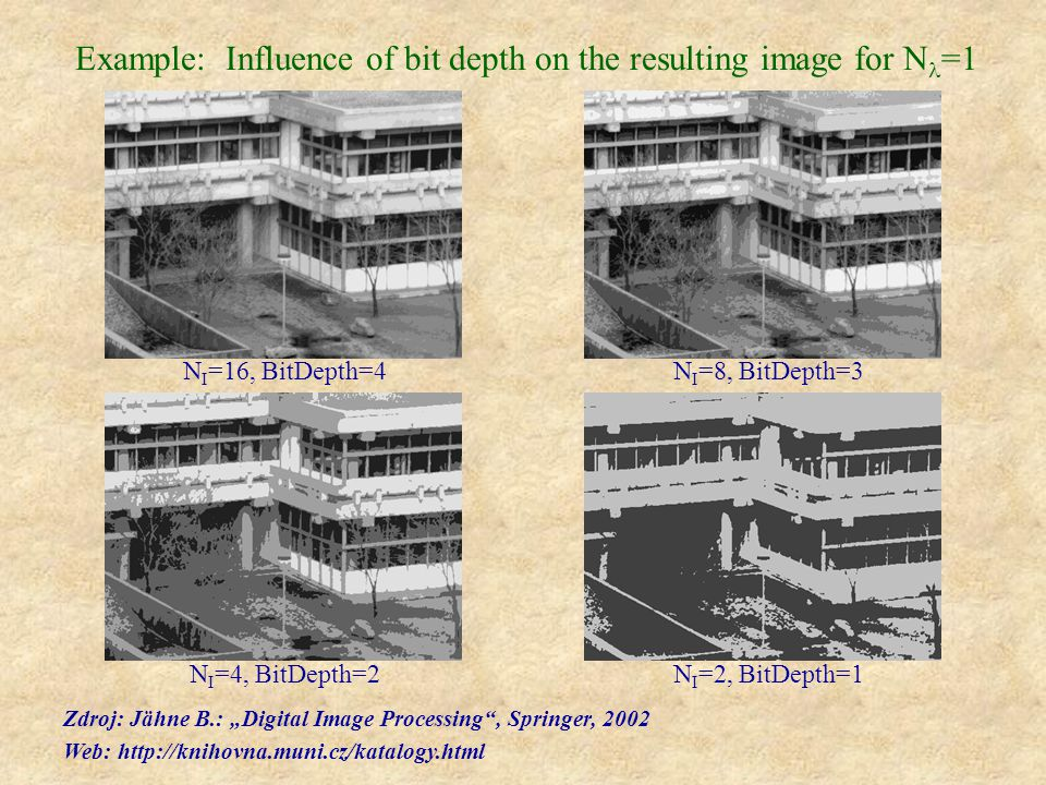 Example: Influence of bit depth on the resulting image for Nl=1