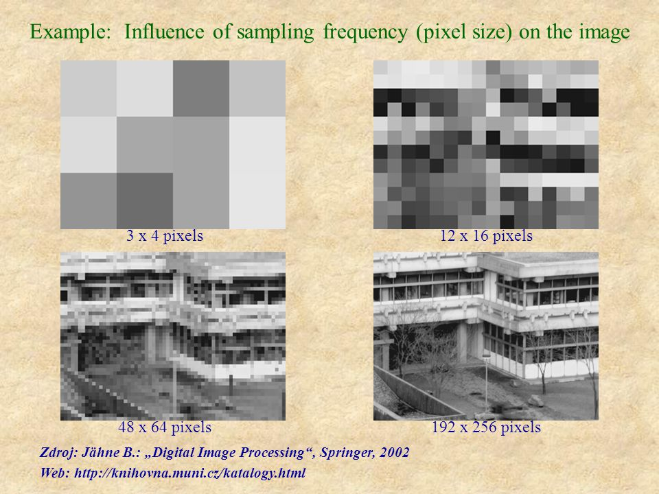 Example: Influence of sampling frequency (pixel size) on the image