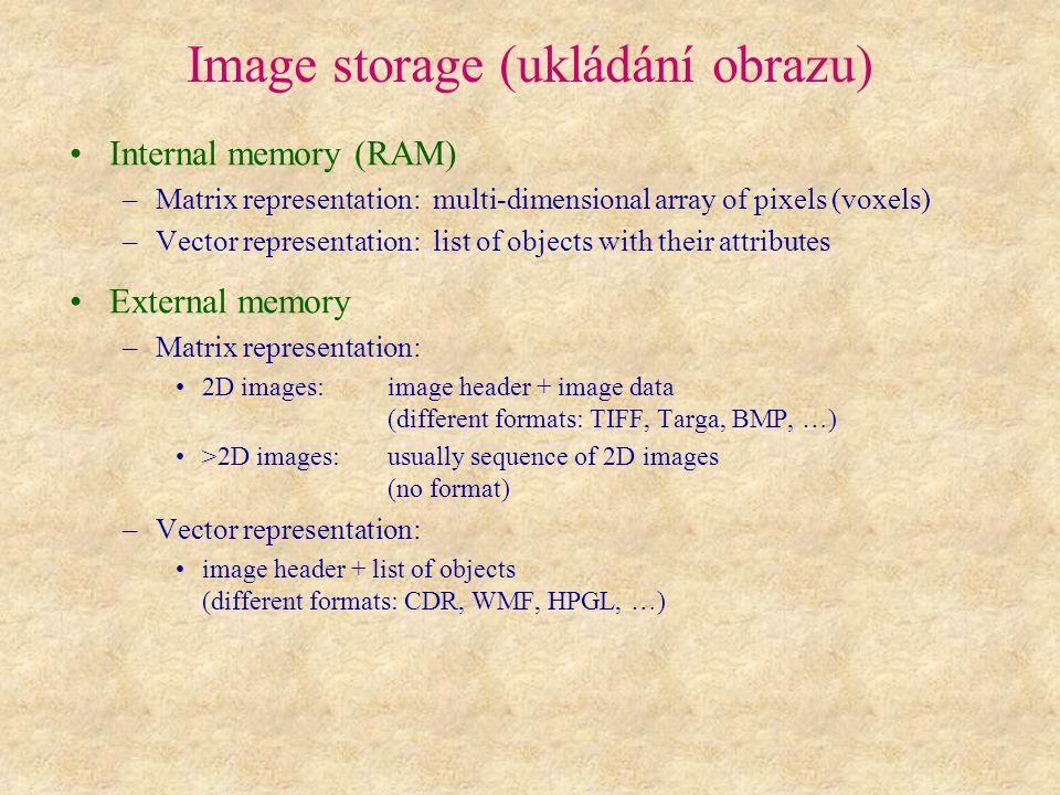 Image storage (ukládání obrazu)