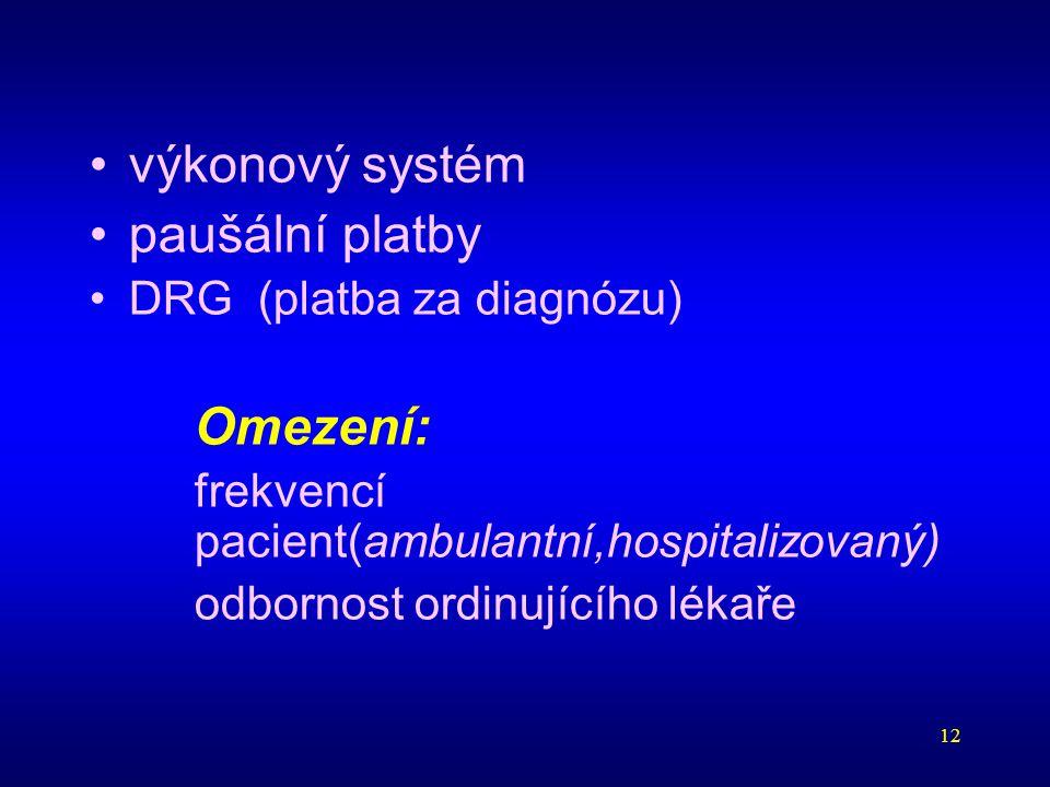 výkonový systém paušální platby DRG (platba za diagnózu) Omezení: