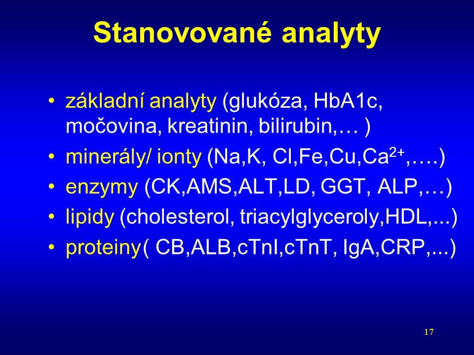 Stanovované analyty základní analyty (glukóza, HbA1c, močovina, kreatinin, bilirubin,… ) minerály/ ionty (Na,K, Cl,Fe,Cu,Ca2+,….)