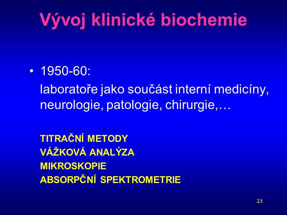 Vývoj klinické biochemie