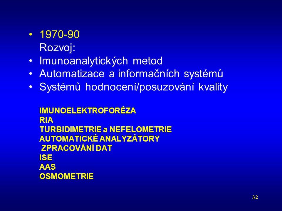 Imunoanalytických metod Automatizace a informačních systémů
