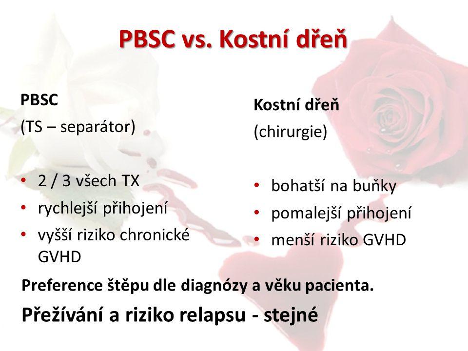 PBSC vs. Kostní dřeň Přežívání a riziko relapsu - stejné PBSC