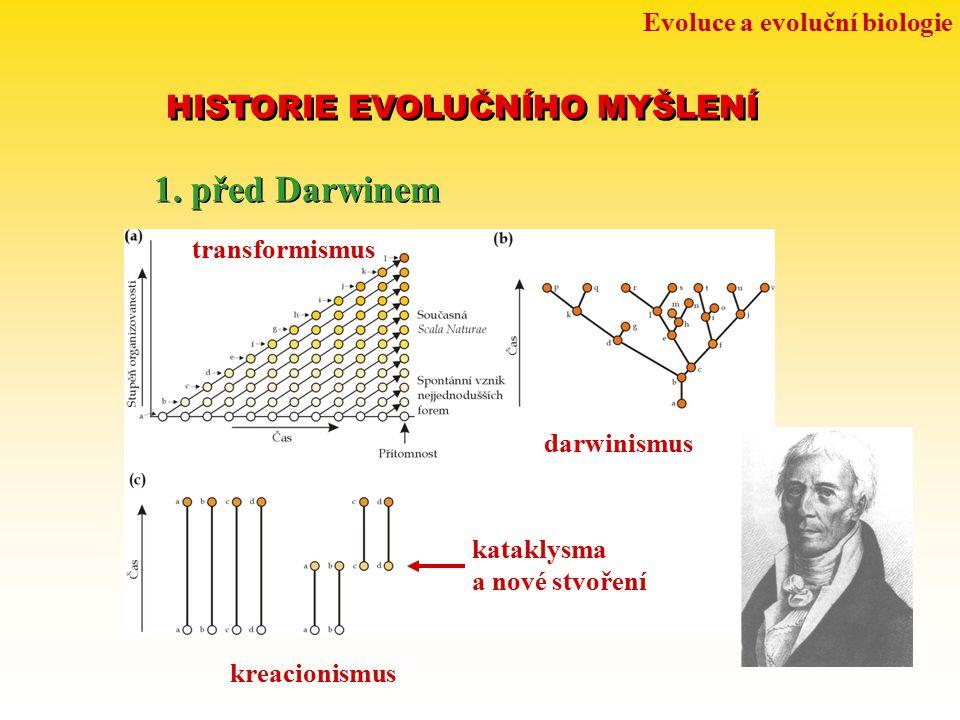 1. před Darwinem HISTORIE EVOLUČNÍHO MYŠLENÍ