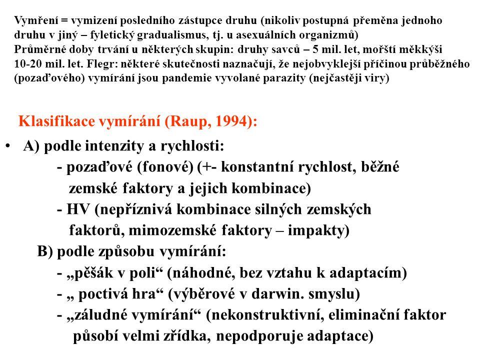 Klasifikace vymírání (Raup, 1994):
