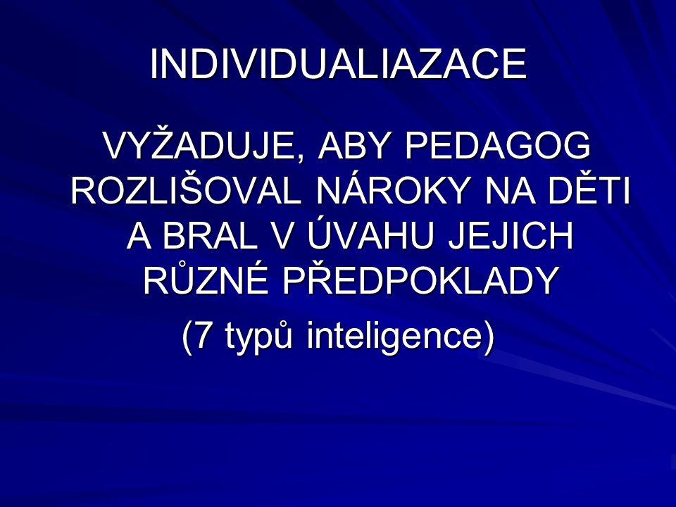 INDIVIDUALIAZACE (7 typů inteligence)