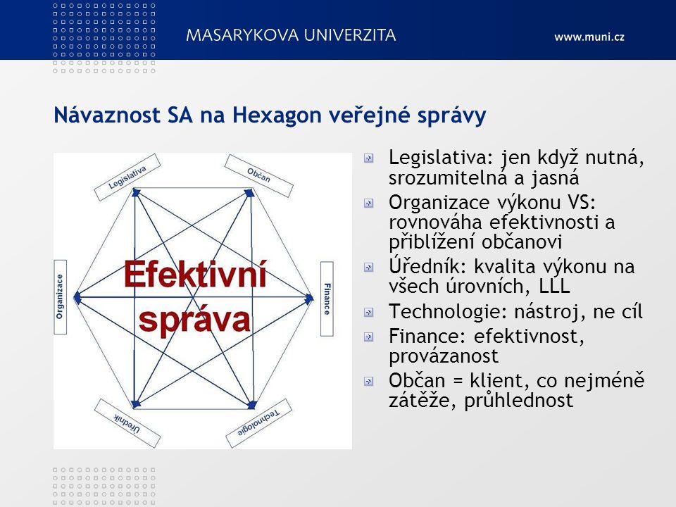 Návaznost SA na Hexagon veřejné správy
