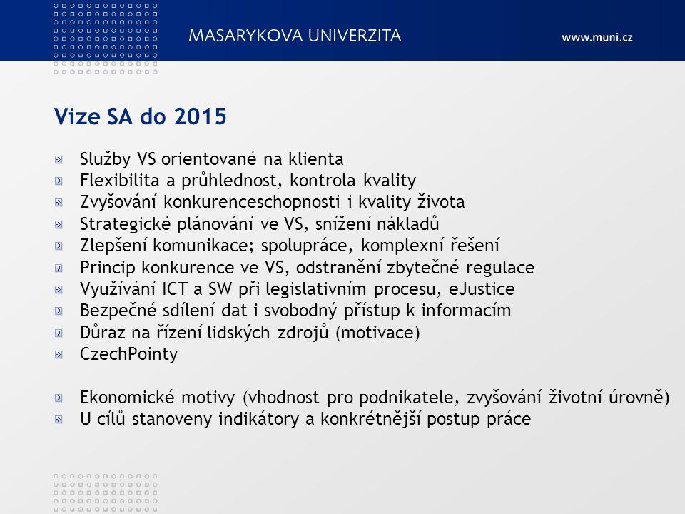 Vize SA do 2015 Služby VS orientované na klienta