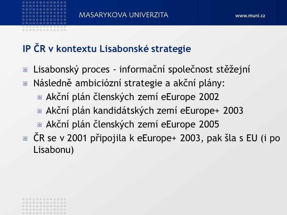 IP ČR v kontextu Lisabonské strategie