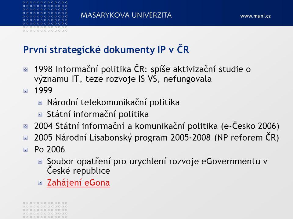 První strategické dokumenty IP v ČR