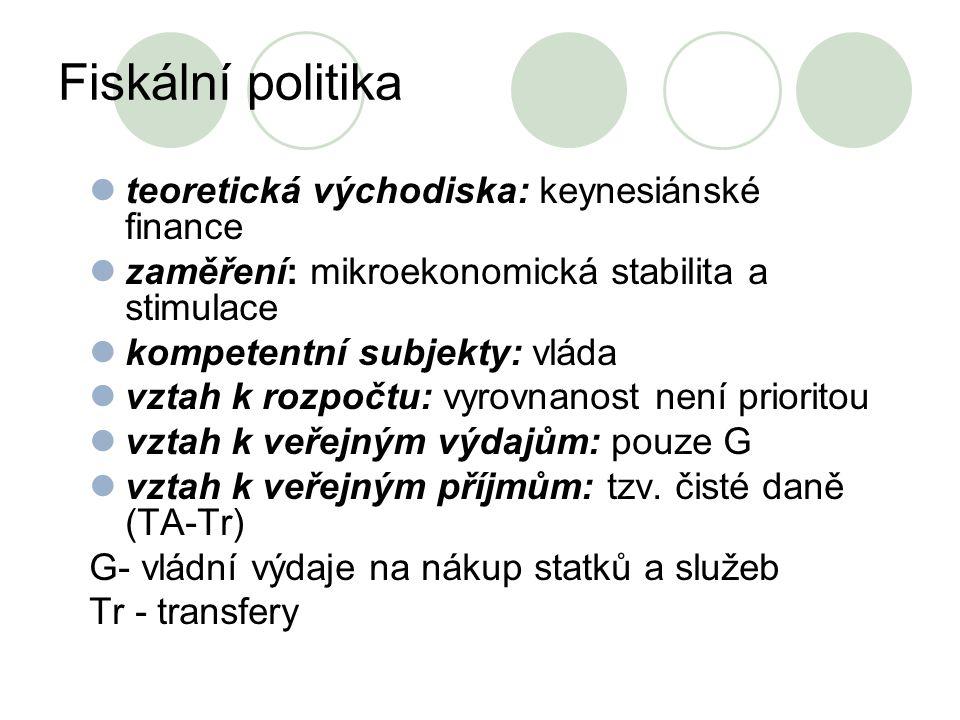 Fiskální politika teoretická východiska: keynesiánské finance