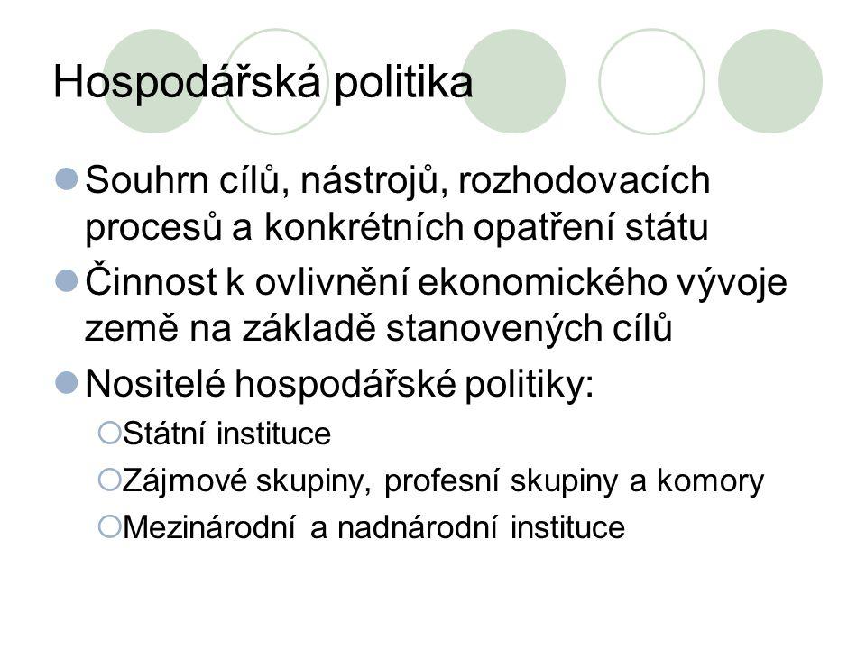 Hospodářská politika Souhrn cílů, nástrojů, rozhodovacích procesů a konkrétních opatření státu.