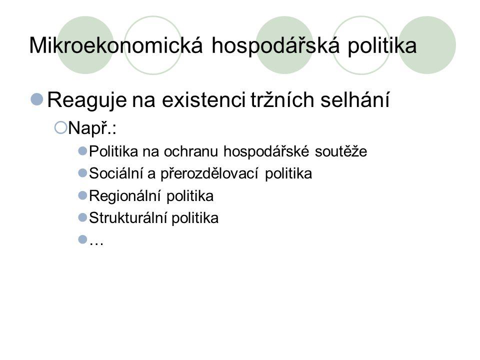 Mikroekonomická hospodářská politika