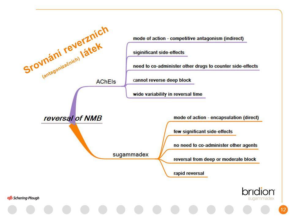 Srovnání reverzních (antagonizačních) látek